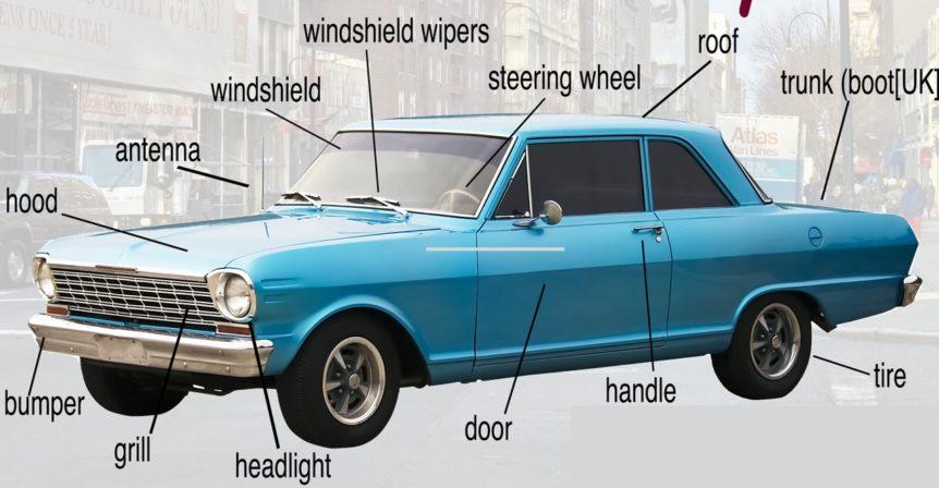 قسمتهای مختلف ماشین به انگلیسی